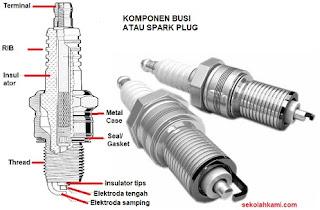 Fungsi dan komponen Busi
