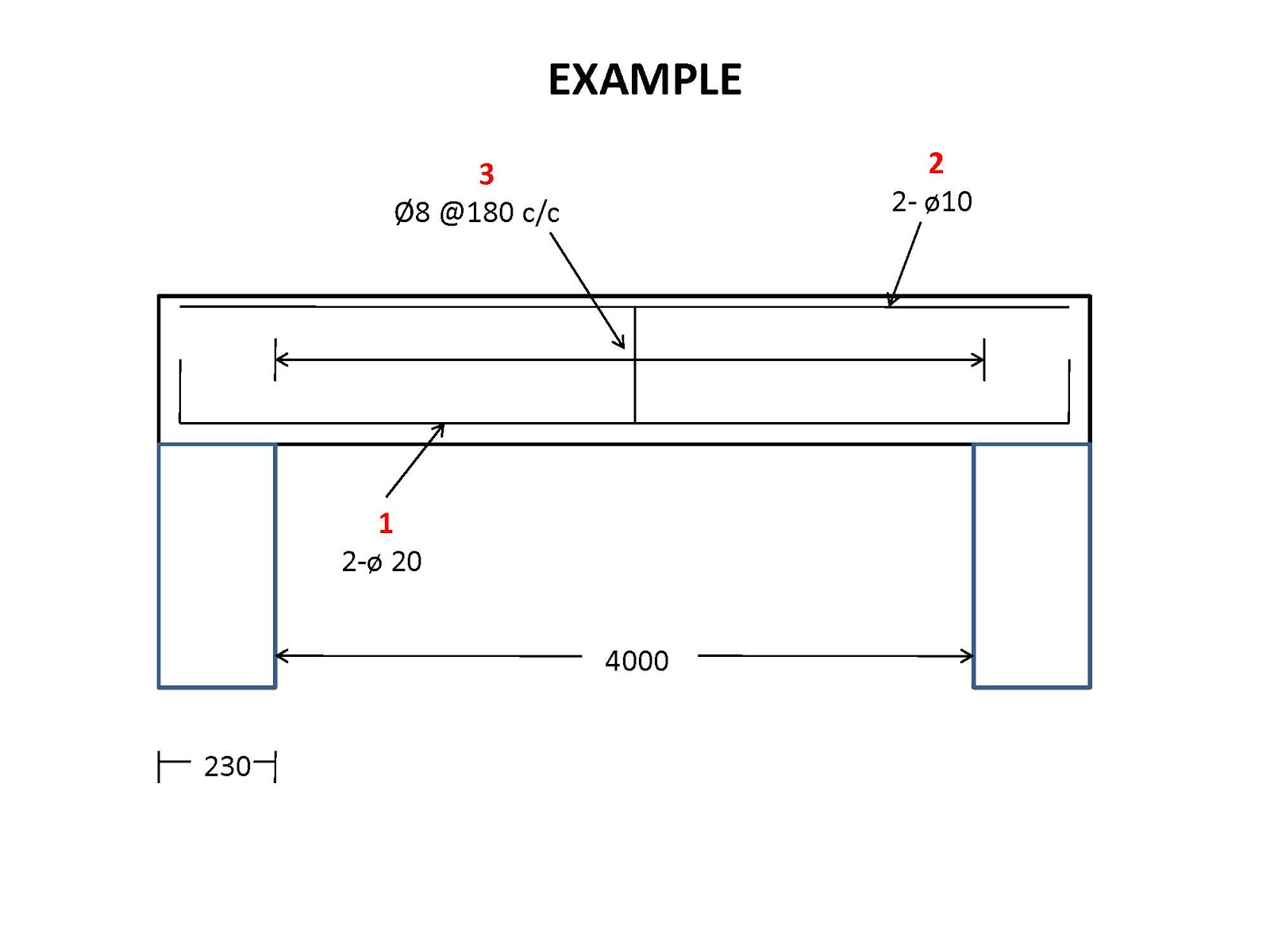 See the More Examples of Bar Bending Schedules (BBS) of Beam, Slab, Column  or Stair (Click Here)