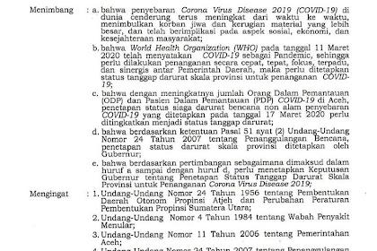 Surat Keputusan Gubernur Aceh Tentang Penetapan Status Tanggap Darurat COVID-19