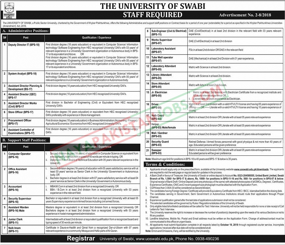 Latest Vacancies Announced in www.uoswabi.edu.pk University Of Swabi KPK 4 October 2018 - Naya Pakistan