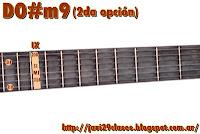 acorde menor con séptima menor y novena en guitarra m9