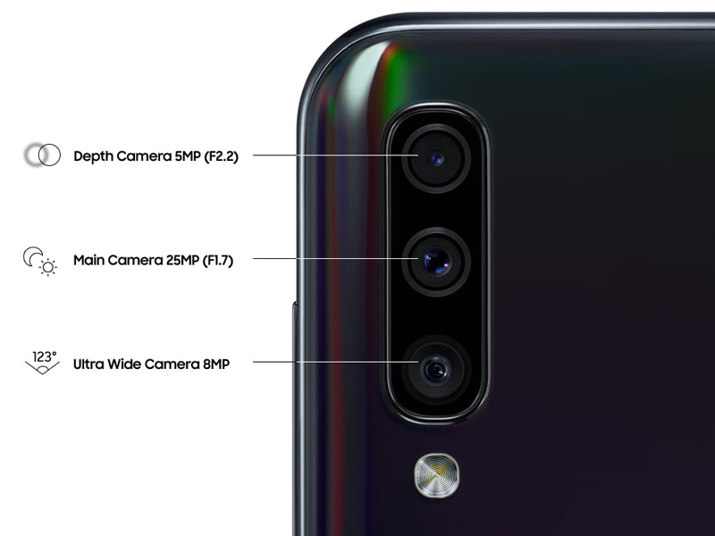 Tanya Jawab Samsung Galaxy A50 Wireless Fast Charging Ois Eis Nfc Ir Blaster Led Notification Antutu Score Elppas Story