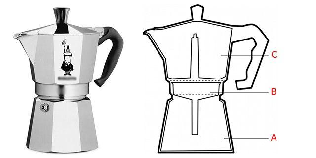 moka pot kahvesi kolay - www.kahvekafe.net
