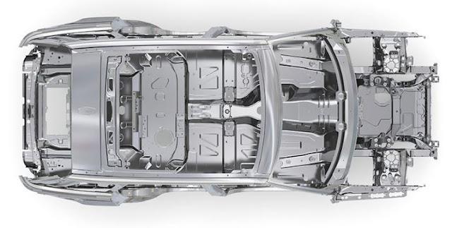 Carrocería de aluminio del Range Rover Sport 2017