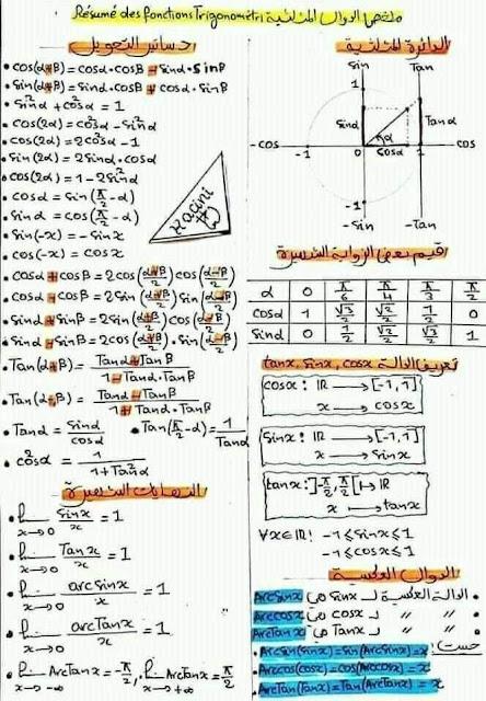 ملخص الدوال المثلثية السنة الثالثة ثانوي علوم