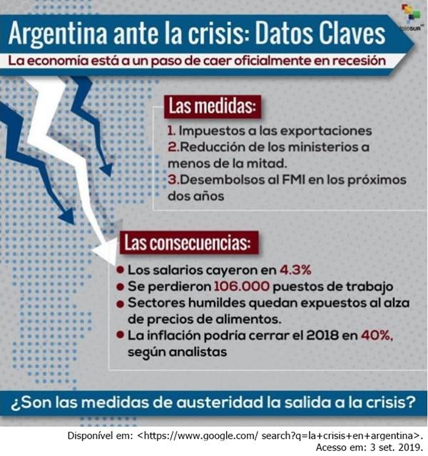Argentina ante la crisis Datos Claves
