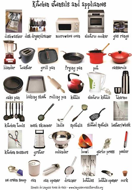 Utensilios de cocina kitchen utensils aprendo ingl s for Lista utensilios para bano