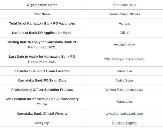 karnataka bank po previous year question papers