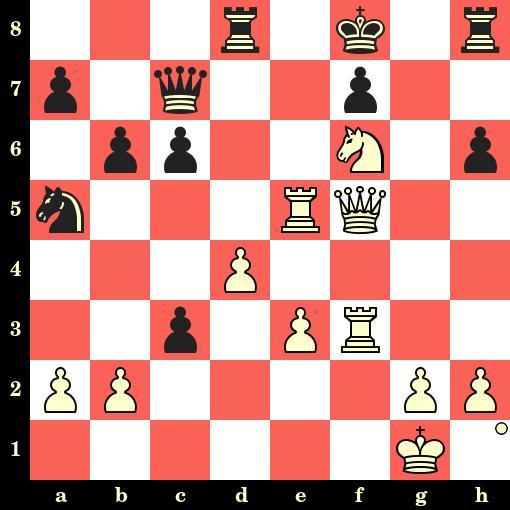 Les Blancs jouent et matent en 4 coups - Arnold Denker vs A Adams, USA, 1940