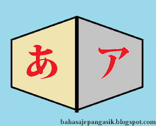 Daftar Huruf Katakana Lengkap : Standar, Tenten, Maru dan Yoon