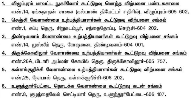 villupuram-kallakurichi-district-ration-shop-application-form-sales-address