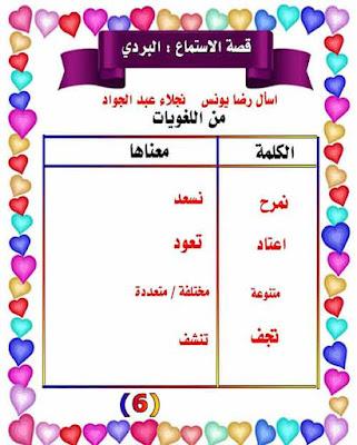 مذكرة شرح قصة البردي منهج اللغة العربية للصف الثاني الابتدائي الترم الأول 2021