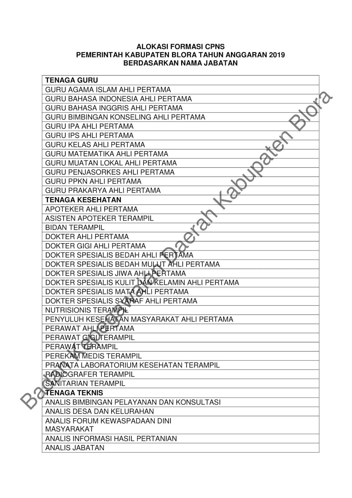 Lowongan CPNS Kabupaten Blora Tahun 2019 [561 Formasi]