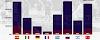 Έρευνα- Europrobasket: Οι μισθοί σε Ευρώπη-ΝΒΑ, τα μπάτζετ και οι συγκρίσεις