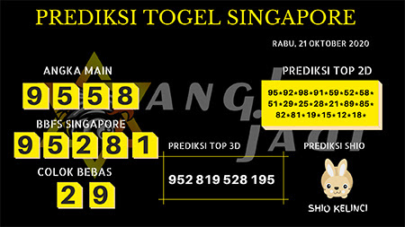 Prediksi Angka Jitu SGP Rabu 21 Oktober 2020