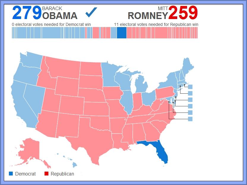 Us Presidential Race Prediction 2012