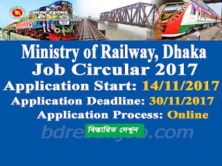 Ministry of Railway Job Circular 2017