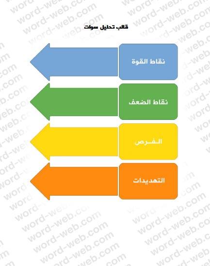 نموذج تحليل سوات فارغ