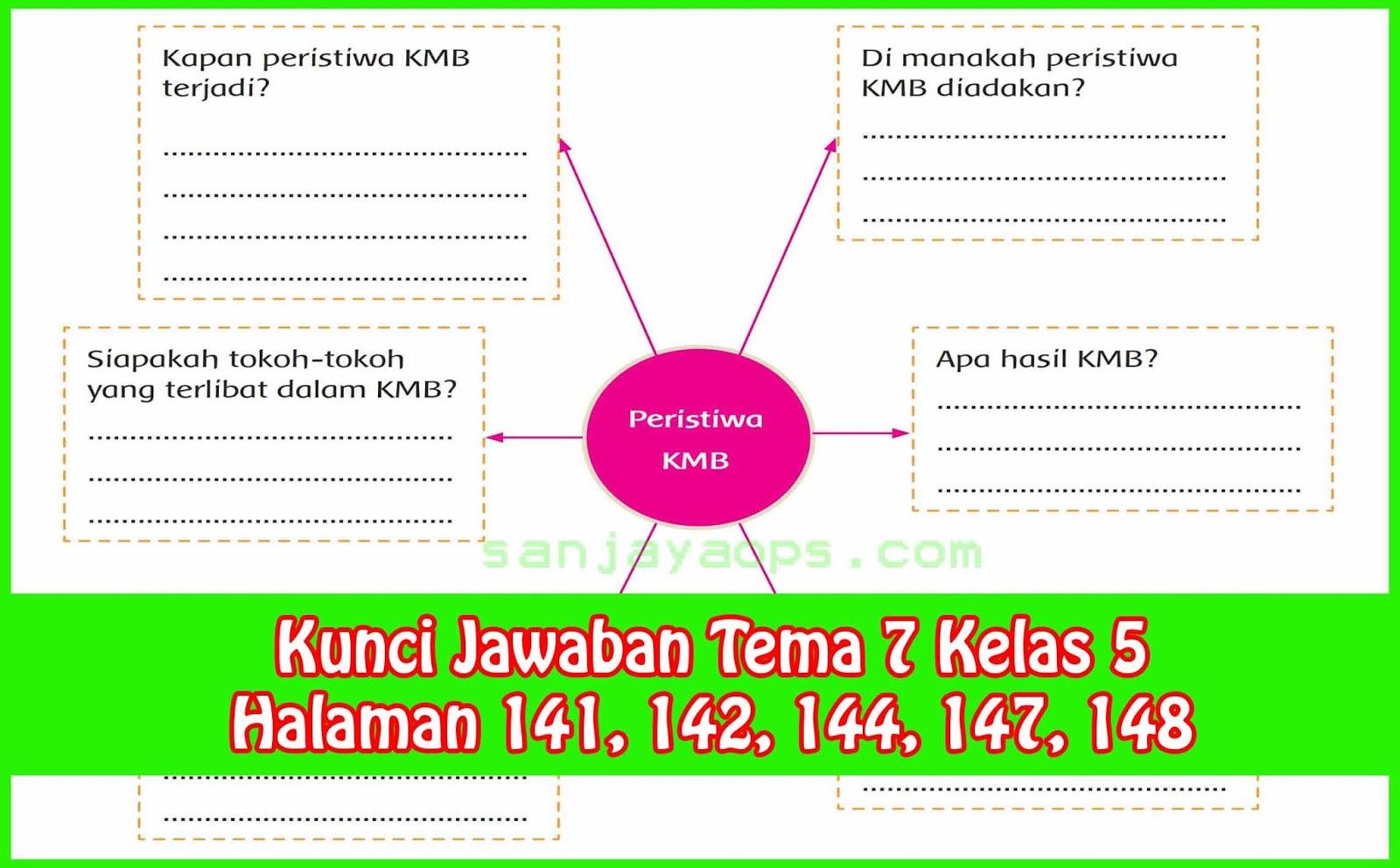 Kunci Jawaban Tema 1 Kelas 5 Halaman 77
