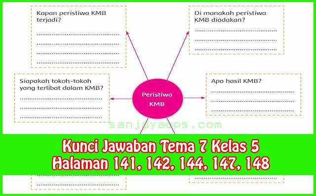 Kunci Jawaban Tema 7 Kelas 5 Halaman 141, 142, 144, 147, 148