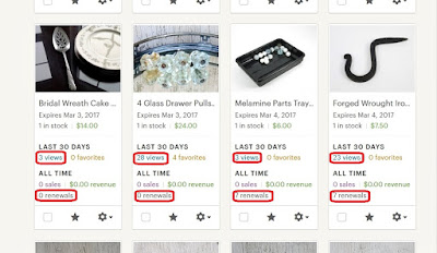 How to evaluate expiring Etsy listings
