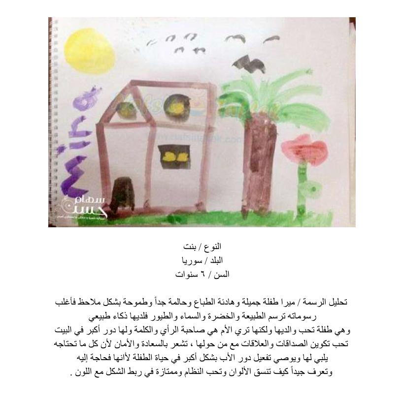 التحليل النفسي لرسومات الأطفال