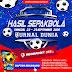 Hasil Pertandingan Sepakbola Tanggal 22 - 23 September 2020