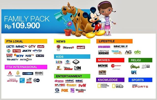 Daftar Berlangganan MNC Vision Indovision 2020