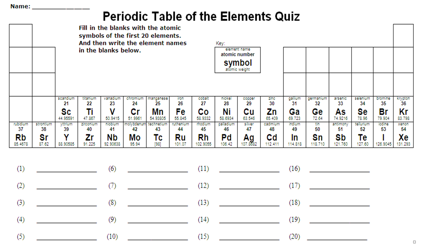 Year 9 Science Year 9 Homework 2 Periodic Table Quiz 15 10 12