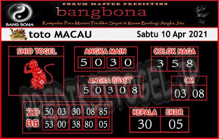 Prediksi Bangbona Toto Macau Sabtu 10 April 2021