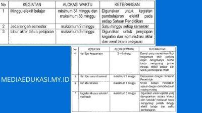 Kalender Pendidikan DKI Jakarta 2021