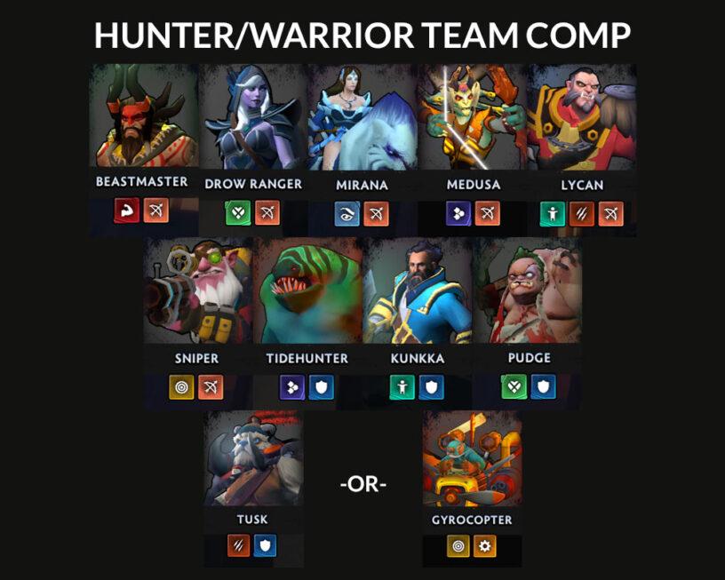 Hunter-Warrior Build