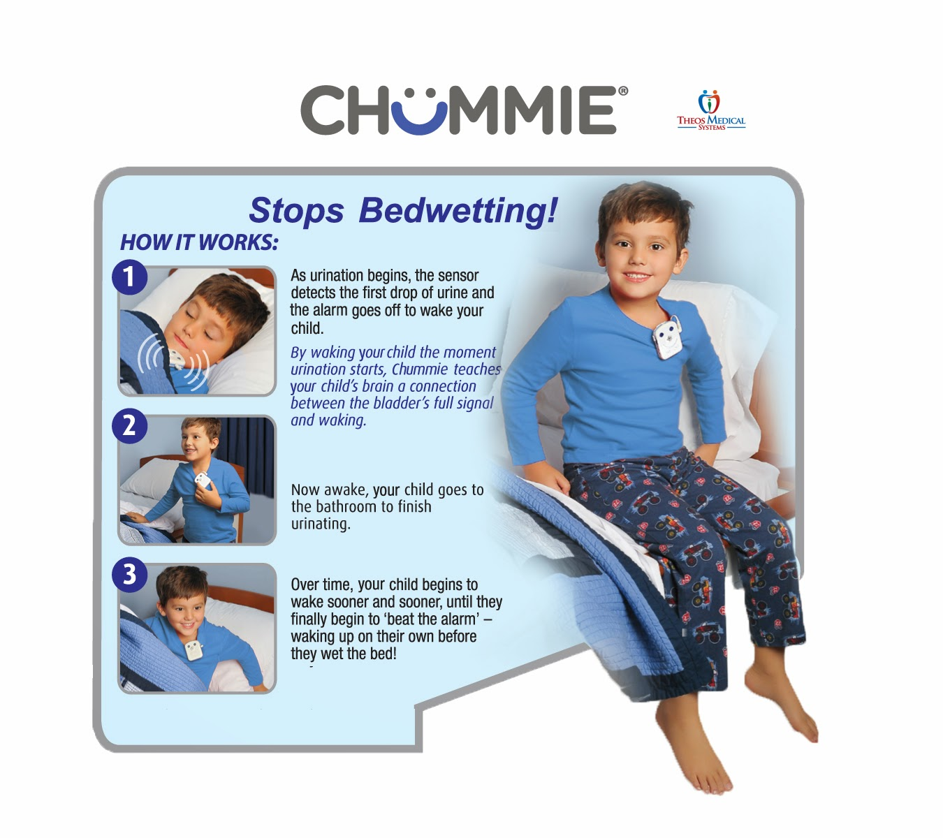Stop The Embarrassment Of Bedwetting With Chummie