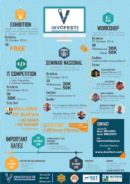 Seminar, Workshop dan IT Competition di INVOFEST 2016