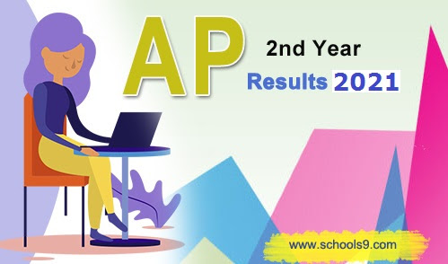 AP Inter 2nd Year Results 2021