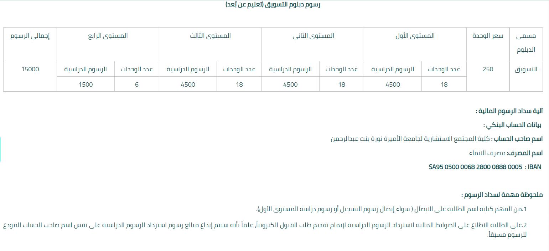 بريمو هندسة رسوم جامعة الأميرة نورة عن بعد برنامج التسويق   Princess Noura University remote fees