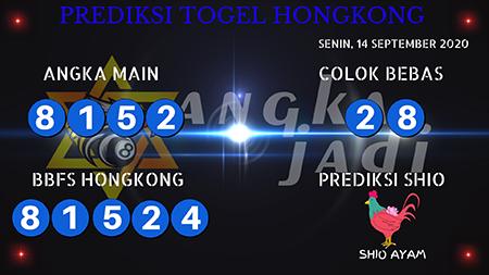Prediksi Togel Angka Jitu Hongkong Senin 14 September 2020