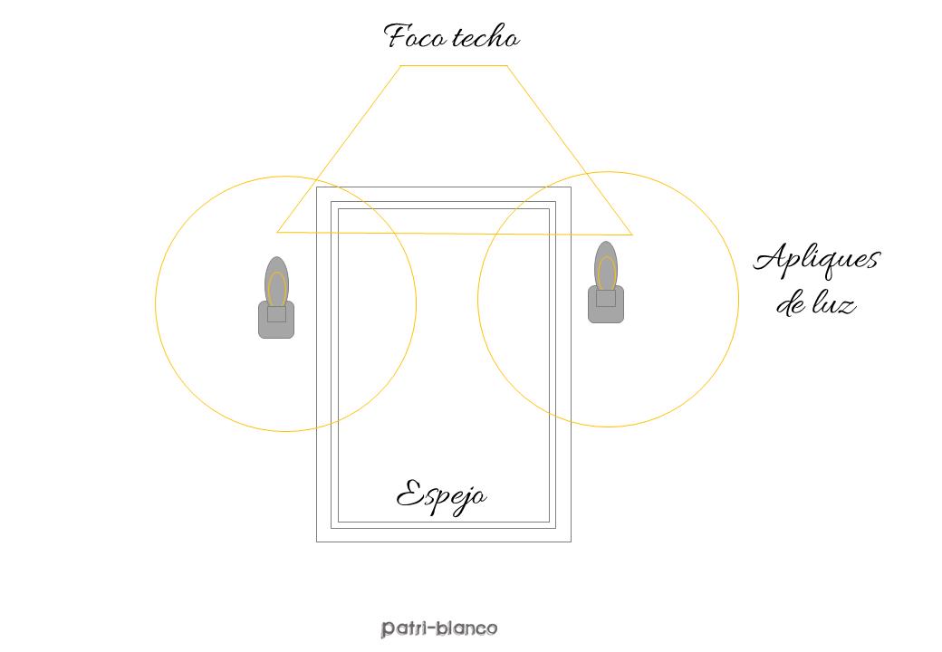 ejemplo gráfico para iluminacion en el baño