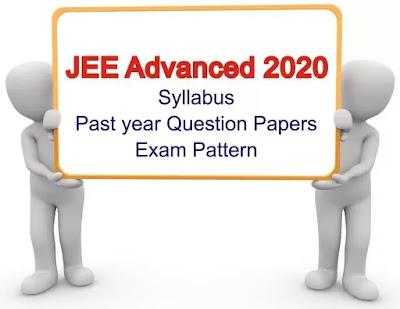 JEE Advanced 2020 paper 1 & 2 Syllabus