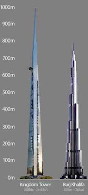 Kindom Tower Vs Burj Khalifa