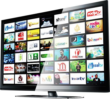 Harga Parabola TV Islam
