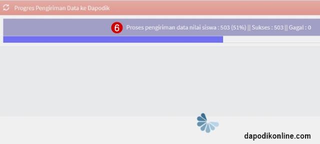 Tunggu proses pengiriman data nilai erapor ke dapodik sampai selesai
