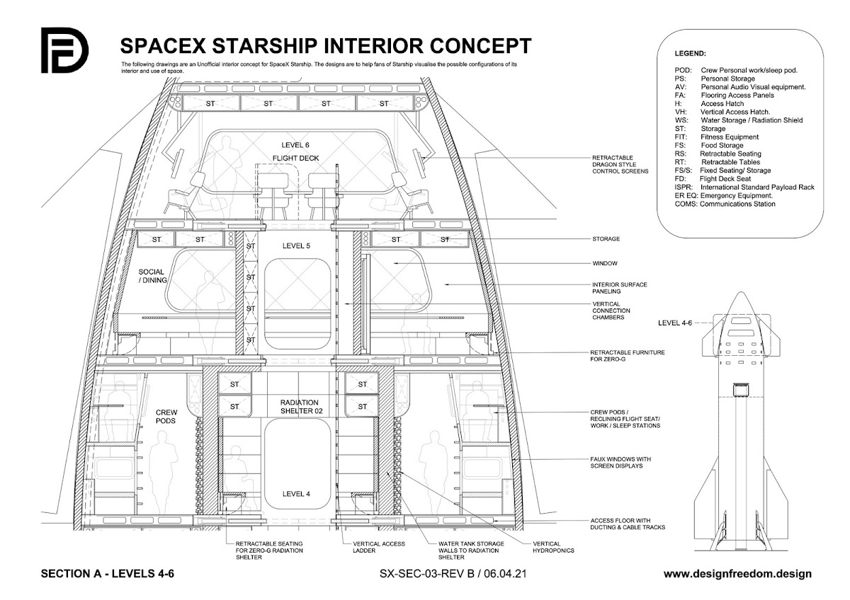 SpaceX Starship interior concept by Paul King - Level 4 to 6