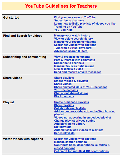 Make The Best of YouTube in Your Teaching Using These