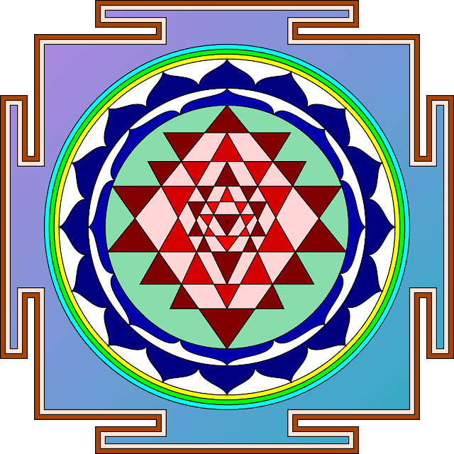 Sri Yantra for Mind Concentration