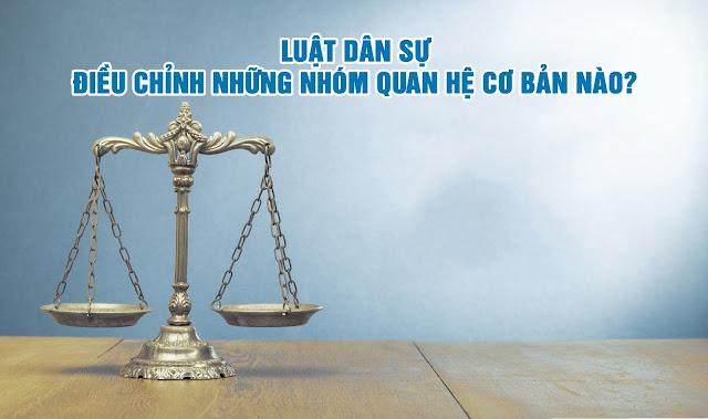 Bài tập tình huống 1, nhóm quan hệ cơ bản nào được Luật dân sự điều chỉnh