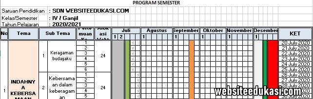Promes Kelas 4 Kurikulum 2013 Tahun 2020 2021 Websiteedukasi Com