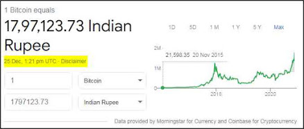 1 Bitcoin Price in INR