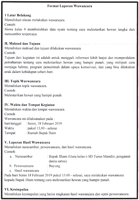 Laporan Wawancara : laporan, wawancara, Contoh, Hasil, Laporan, Wawancara, IlmuSosial.id