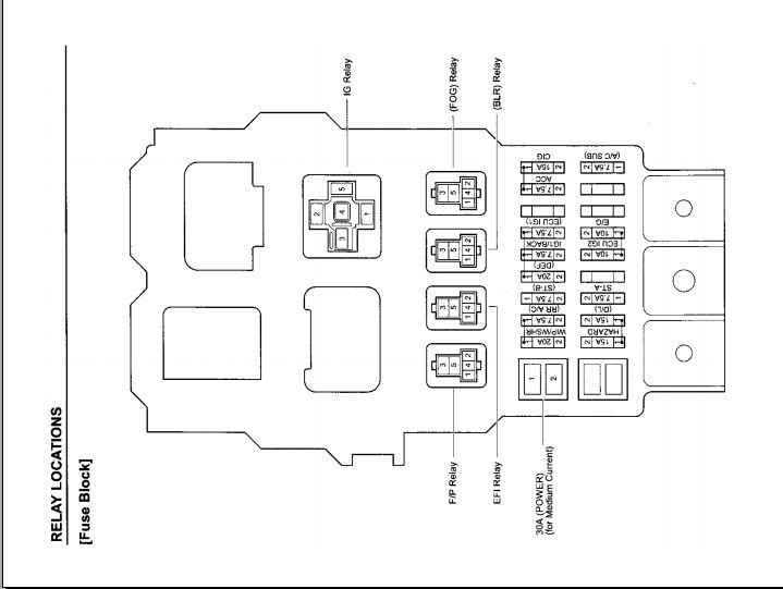 wiring diagram xenia 10